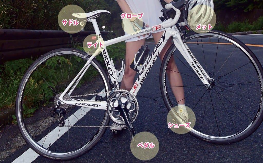... はじめる自転車女子入門vol.2