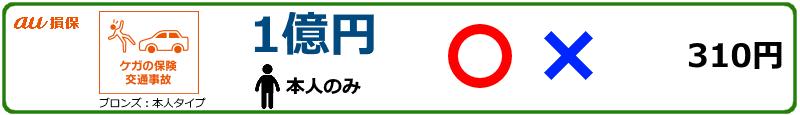 compare_jitensha-hoken04