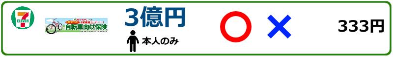 compare_jitensha-hoken07_160711