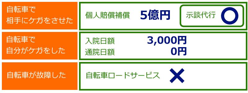 recom_docomo160816