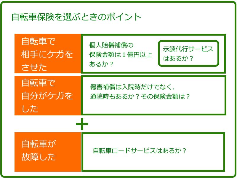 recom_jitensha-hoken